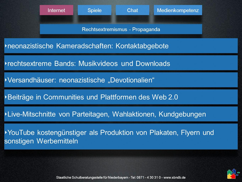 Staatliche Schulberatungsstelle für Niederbayern - Tel: 0871 - 4 30 31 0 - www.sbndb.de Rechtsextremismus - Propaganda Internet Spiele Chat Medienkomp
