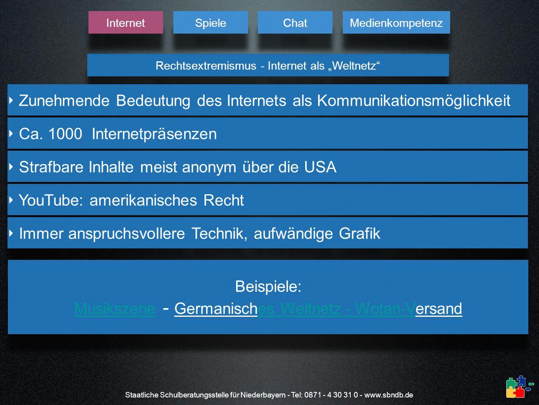 Staatliche Schulberatungsstelle für Niederbayern - Tel: 0871 - 4 30 31 0 - www.sbndb.de Rechtsextremismus - Internet als Weltnetz Internet Spiele Chat