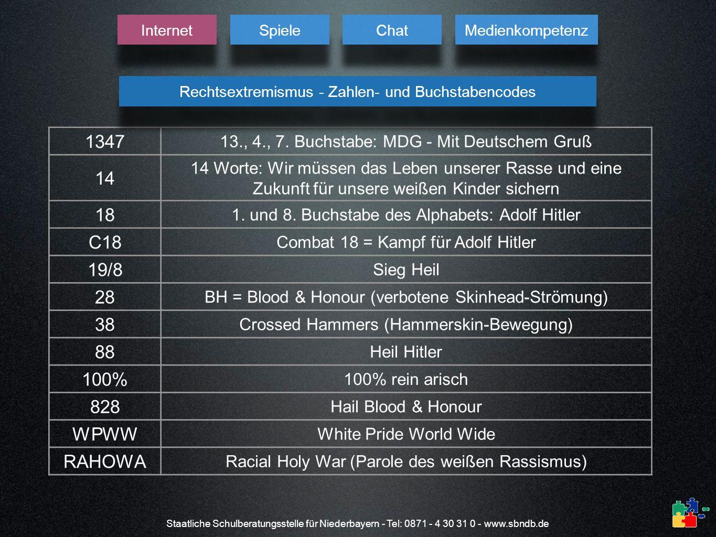 Staatliche Schulberatungsstelle für Niederbayern - Tel: 0871 - 4 30 31 0 - www.sbndb.de 1347 13., 4., 7. Buchstabe: MDG - Mit Deutschem Gruß 14 14 Wor