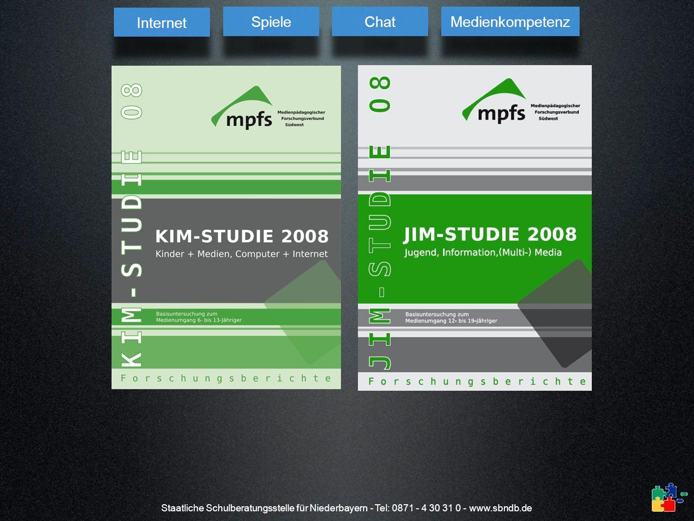 Staatliche Schulberatungsstelle für Niederbayern - Tel: 0871 - 4 30 31 0 - www.sbndb.de Internet Spiele Chat Medienkompetenz