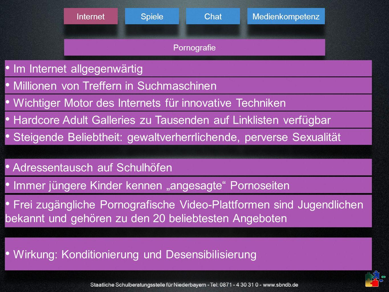 Staatliche Schulberatungsstelle für Niederbayern - Tel: 0871 - 4 30 31 0 - www.sbndb.de Pornografie Internet Spiele Chat Medienkompetenz Im Internet a
