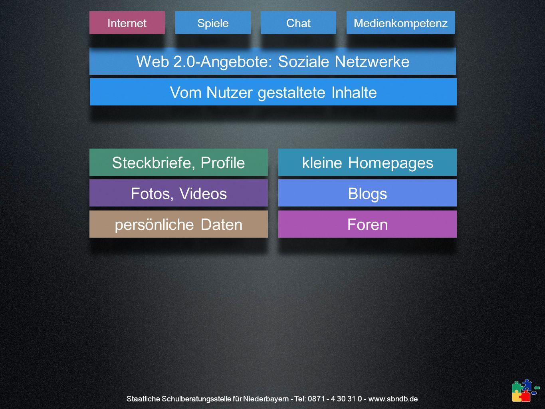 Staatliche Schulberatungsstelle für Niederbayern - Tel: 0871 - 4 30 31 0 - www.sbndb.de Web 2.0-Angebote: Soziale Netzwerke Vom Nutzer gestaltete Inha