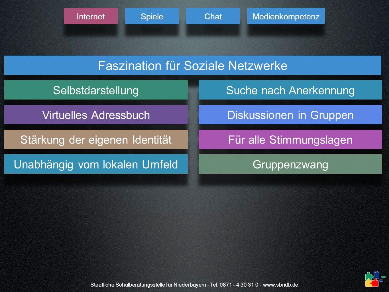 Staatliche Schulberatungsstelle für Niederbayern - Tel: 0871 - 4 30 31 0 - www.sbndb.de Faszination für Soziale Netzwerke Selbstdarstellung Suche nach