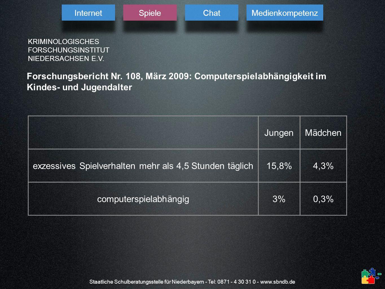 Staatliche Schulberatungsstelle für Niederbayern - Tel: 0871 - 4 30 31 0 - www.sbndb.de Forschungsbericht Nr. 108, März 2009: Computerspielabhängigkei