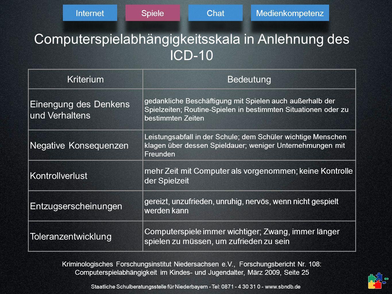 Staatliche Schulberatungsstelle für Niederbayern - Tel: 0871 - 4 30 31 0 - www.sbndb.de Computerspielabhängigkeitsskala in Anlehnung des ICD-10 Kriter