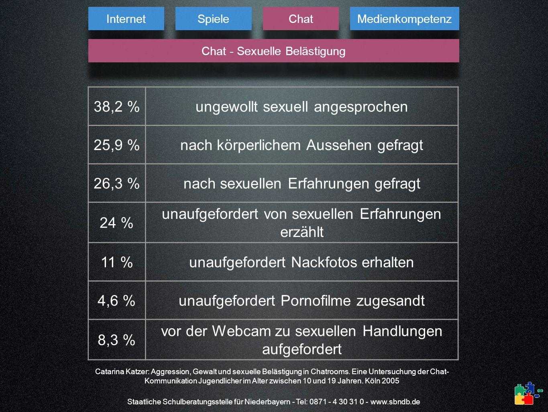 Staatliche Schulberatungsstelle für Niederbayern - Tel: 0871 - 4 30 31 0 - www.sbndb.de Internet Spiele Chat Medienkompetenz Chat - Sexuelle Belästigu