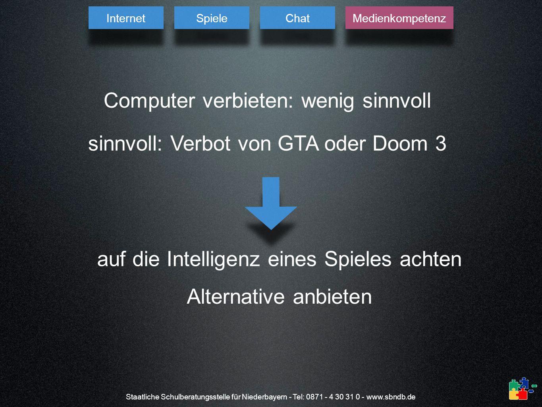 Staatliche Schulberatungsstelle für Niederbayern - Tel: 0871 - 4 30 31 0 - www.sbndb.de Computer verbieten: wenig sinnvoll sinnvoll: Verbot von GTA od