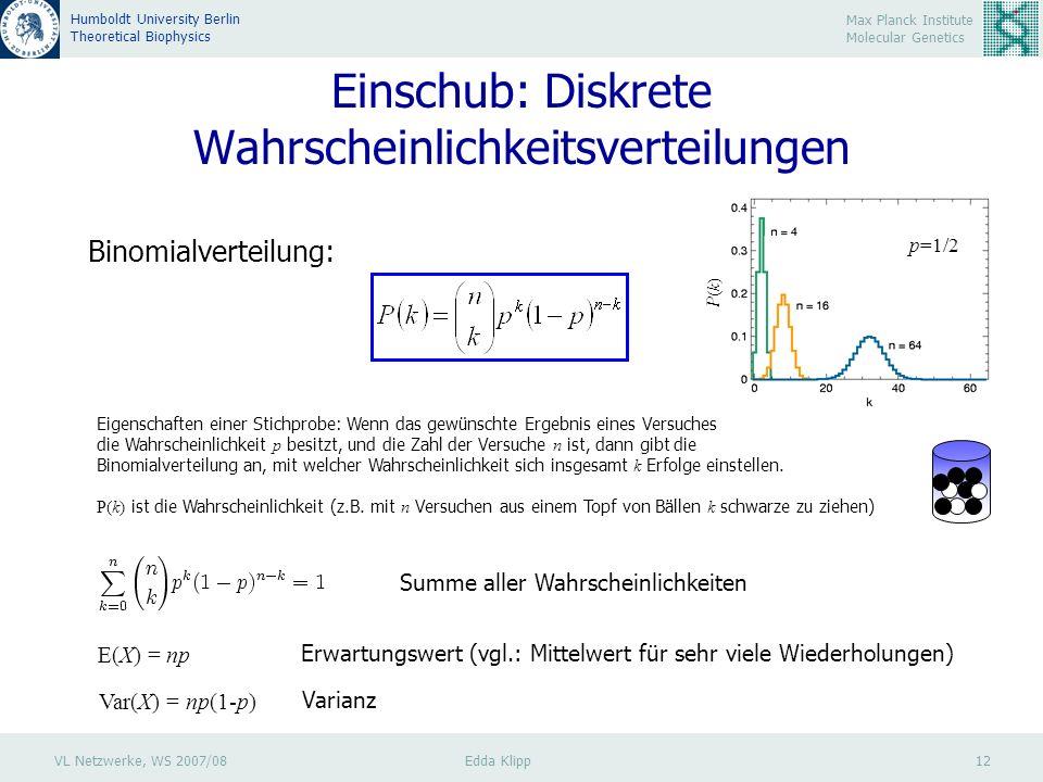 VL Netzwerke, WS 2007/08 Edda Klipp 12 Max Planck Institute Molecular Genetics Humboldt University Berlin Theoretical Biophysics Einschub: Diskrete Wa