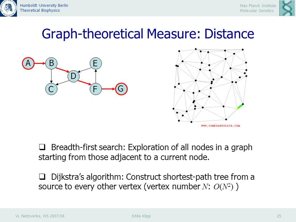 VL Netzwerke, WS 2007/08 Edda Klipp 25 Max Planck Institute Molecular Genetics Humboldt University Berlin Theoretical Biophysics Graph-theoretical Measure: Distance Breadth-first search: Exploration of all nodes in a graph starting from those adjacent to a current node.