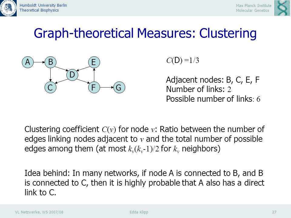 VL Netzwerke, WS 2007/08 Edda Klipp 27 Max Planck Institute Molecular Genetics Humboldt University Berlin Theoretical Biophysics Graph-theoretical Measures: Clustering AB C E D F G Clustering coefficient C(v) for node v : Ratio between the number of edges linking nodes adjacent to v and the total number of possible edges among them (at most k v (k v -1)/2 for k v neighbors) C( D ) =1/3 Adjacent nodes: B, C, E, F Number of links: 2 Possible number of links : 6 Idea behind: In many networks, if node A is connected to B, and B is connected to C, then it is highly probable that A also has a direct link to C.