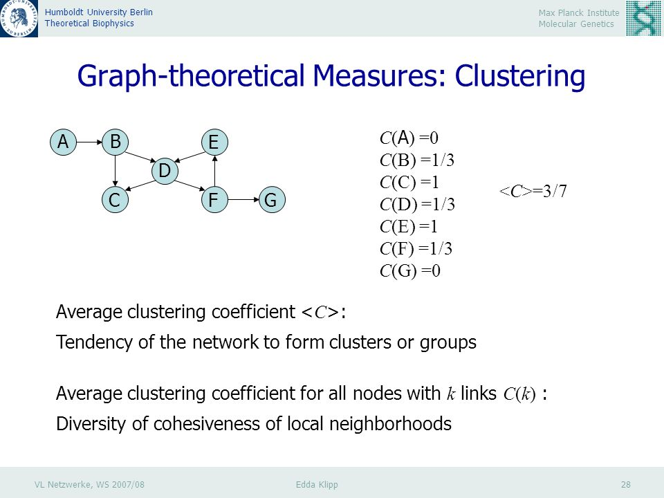 VL Netzwerke, WS 2007/08 Edda Klipp 28 Max Planck Institute Molecular Genetics Humboldt University Berlin Theoretical Biophysics Graph-theoretical Measures: Clustering AB C E D F G Average clustering coefficient : Tendency of the network to form clusters or groups Average clustering coefficient for all nodes with k links C(k) : Diversity of cohesiveness of local neighborhoods C( A ) =0 C(B) =1/3 C(C) =1 C(D) =1/3 C(E) =1 C(F) =1/3 C(G) =0 =3/7