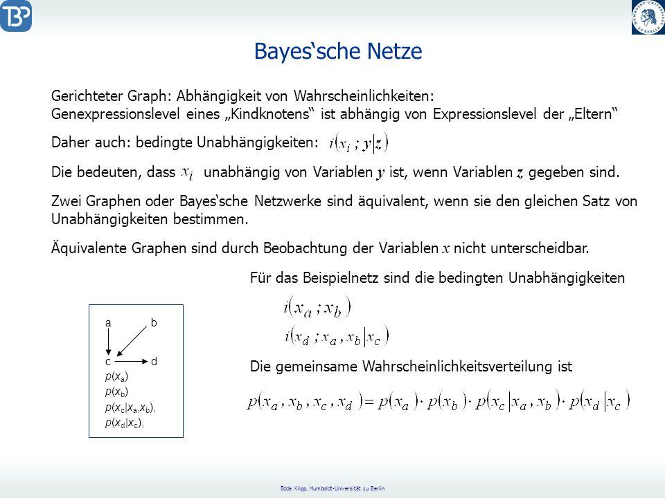 Edda Klipp, Humboldt-Universität zu Berlin Bayessche Netze Gerichteter Graph: Abhängigkeit von Wahrscheinlichkeiten: Genexpressionslevel eines Kindkno