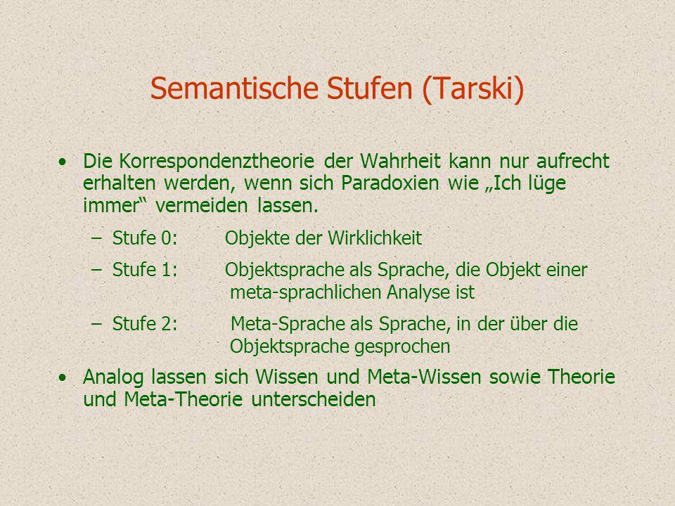 Semantische Stufen (Tarski) Die Korrespondenztheorie der Wahrheit kann nur aufrecht erhalten werden, wenn sich Paradoxien wie Ich lüge immer vermeiden