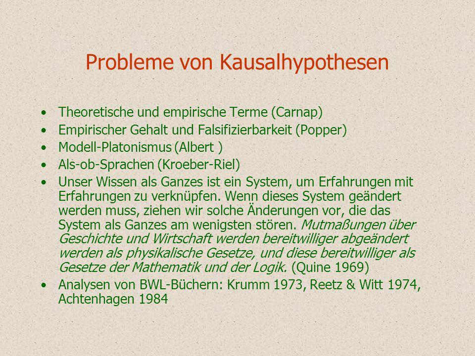 Probleme von Kausalhypothesen Theoretische und empirische Terme (Carnap) Empirischer Gehalt und Falsifizierbarkeit (Popper) Modell-Platonismus (Albert