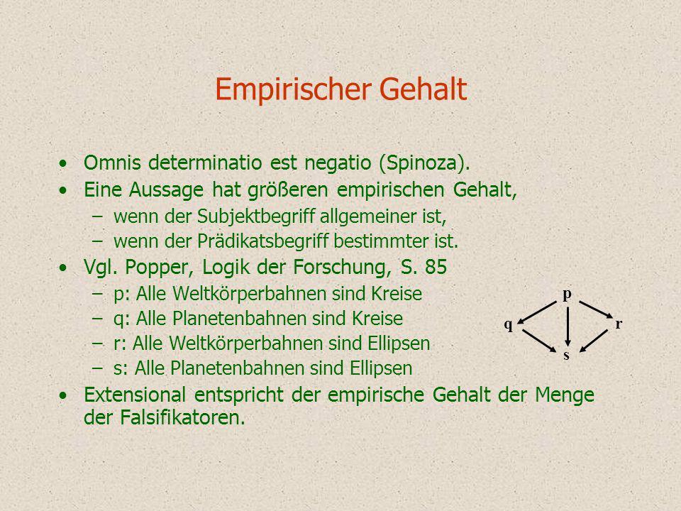 Empirischer Gehalt Omnis determinatio est negatio (Spinoza). Eine Aussage hat größeren empirischen Gehalt, –wenn der Subjektbegriff allgemeiner ist, –