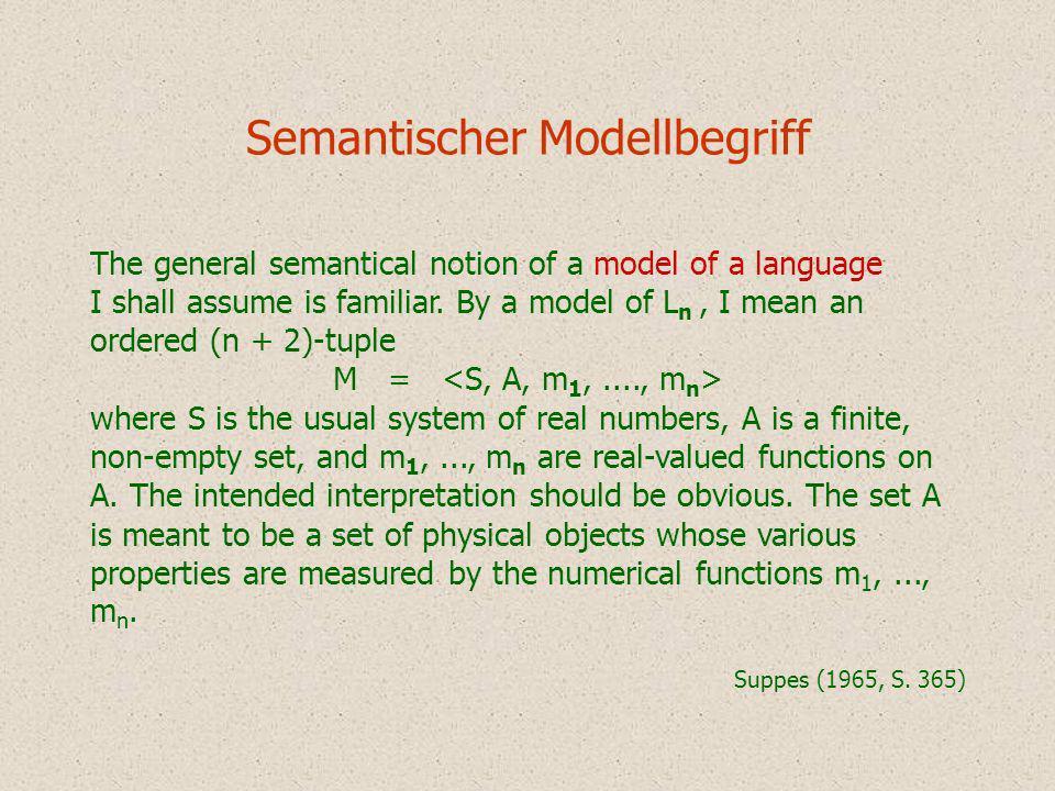 Relevanz der Modellbegriffe Alle Wissensobjekte und Schemata zur Bearbeitung von Wissensobjekten haben Modellcharakter.