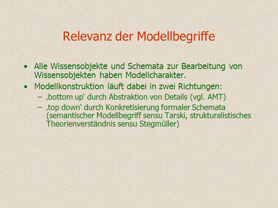 Relevanz der Modellbegriffe Alle Wissensobjekte und Schemata zur Bearbeitung von Wissensobjekten haben Modellcharakter. Modellkonstruktion läuft dabei
