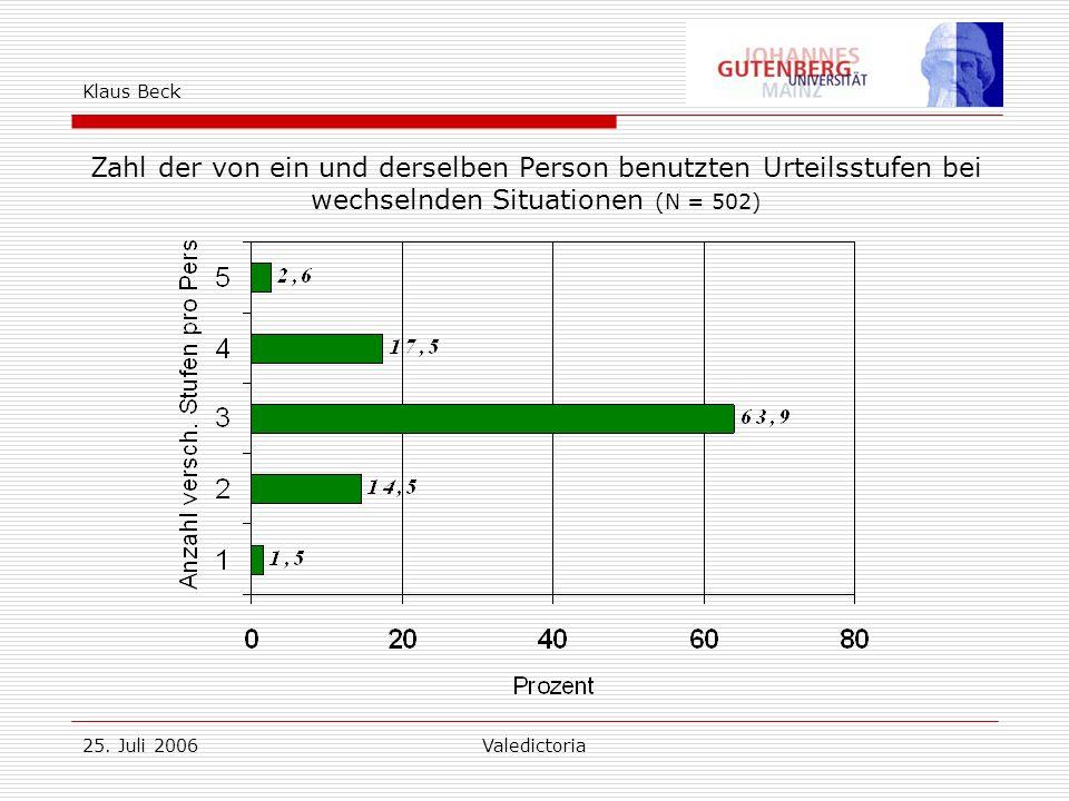 25. Juli 2006Valedictoria Klaus Beck Zahl der von ein und derselben Person benutzten Urteilsstufen bei wechselnden Situationen (N = 502)