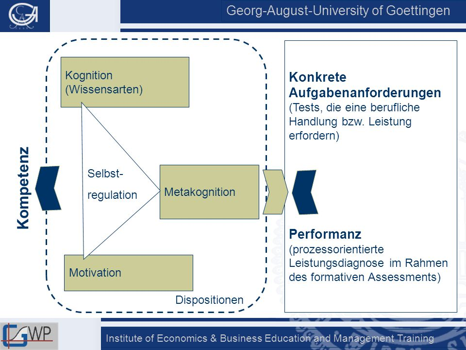 Georg-August-University of Goettingen Institute of Economics & Business Education and Management Training Konkrete Aufgabenanforderungen (Tests, die e