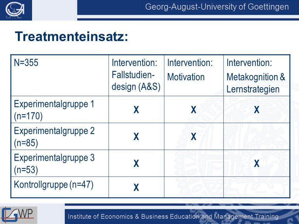 Georg-August-University of Goettingen Institute of Economics & Business Education and Management Training Treatmenteinsatz: N=355Intervention: Fallstu