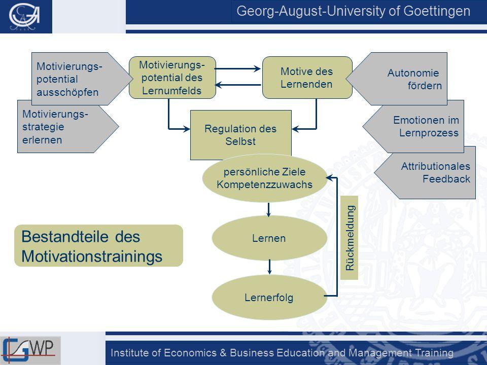 Georg-August-University of Goettingen Institute of Economics & Business Education and Management Training Lernen Lernerfolg Motivierungs- potential de