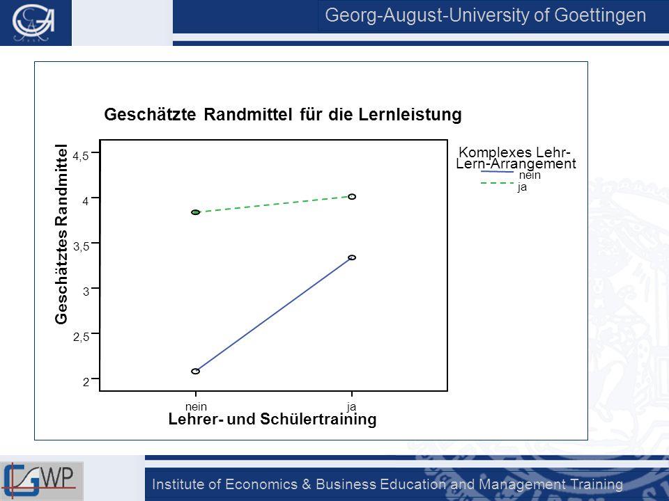 Georg-August-University of Goettingen Institute of Economics & Business Education and Management Training neinja Lehrer- und Schülertraining 2 2,5 3 3