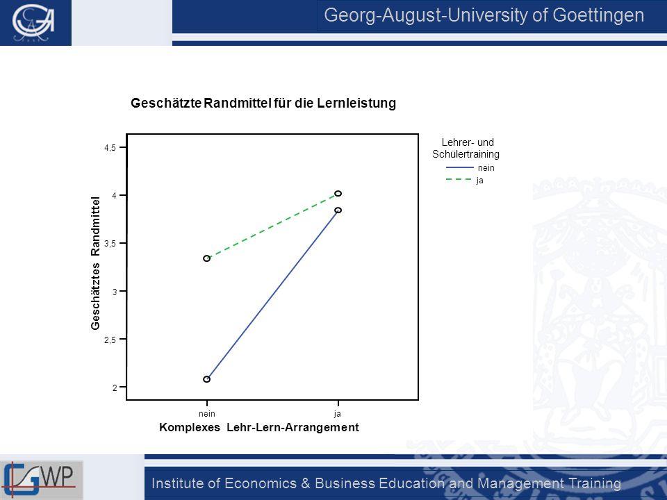 Georg-August-University of Goettingen Institute of Economics & Business Education and Management Training neinja Komplexes Lehr-Lern-Arrangement 2 2,5