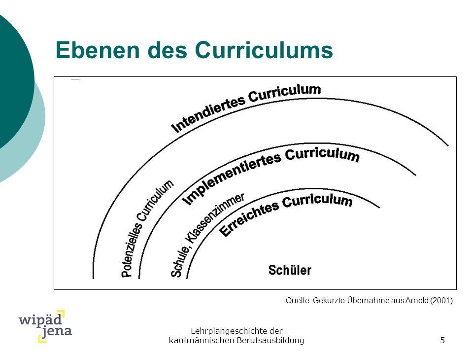 5 Quelle: Gekürzte Übernahme aus Arnold (2001) Ebenen des Curriculums