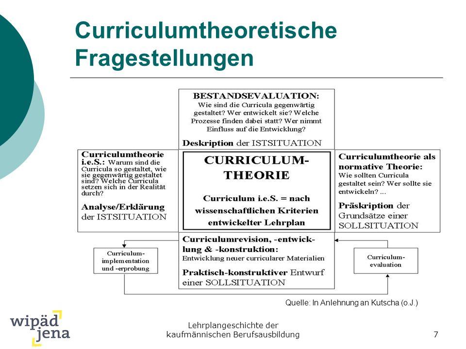 Lehrplangeschichte der kaufmännischen Berufsausbildung7 Curriculumtheoretische Fragestellungen Quelle: In Anlehnung an Kutscha (o.J.)