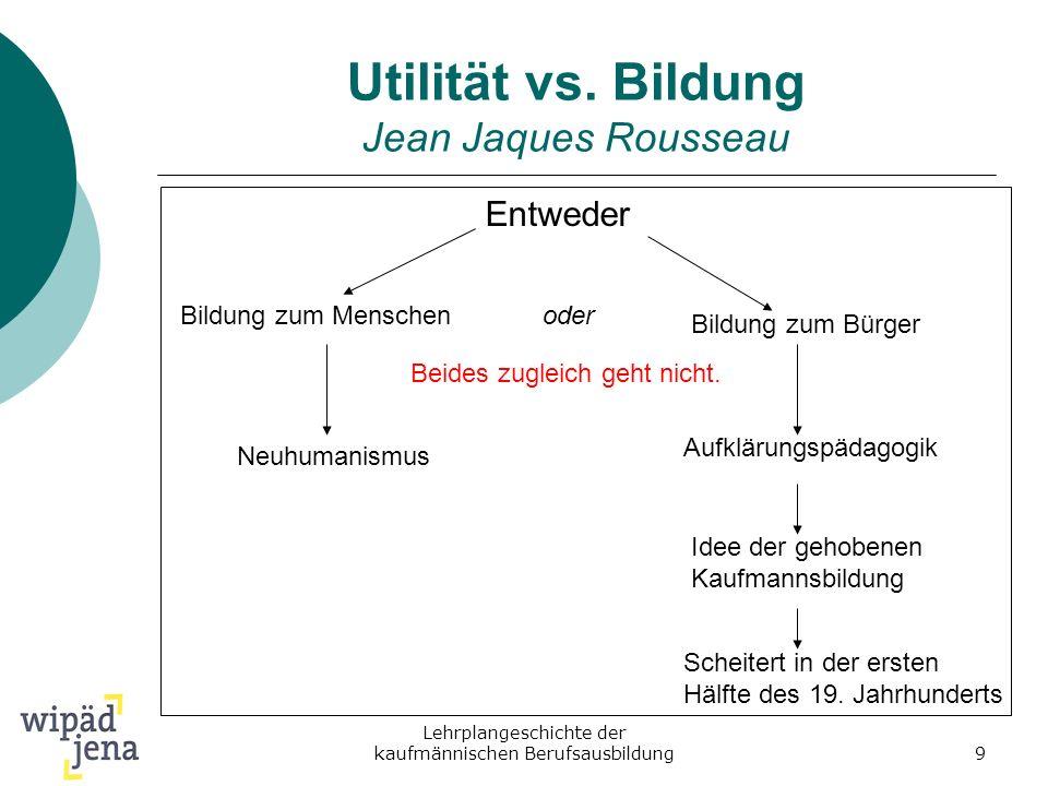 Lehrplangeschichte der kaufmännischen Berufsausbildung9 Utilität vs. Bildung Jean Jaques Rousseau Entweder Bildung zum Menschen Bildung zum Bürger ode