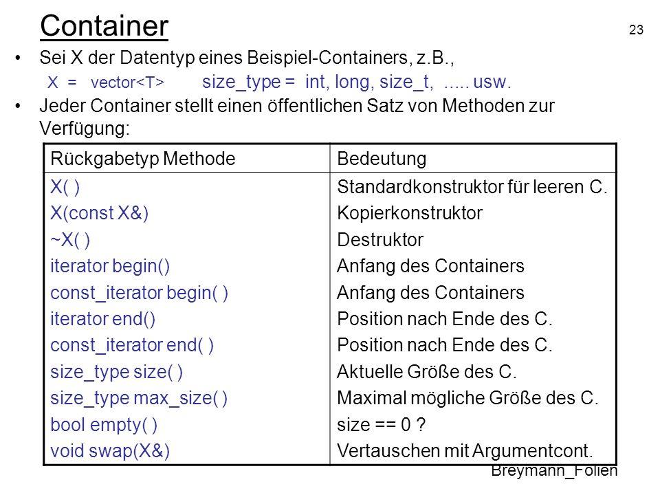 23 Container Sei X der Datentyp eines Beispiel-Containers, z.B., X = vector size_type = int, long, size_t,..... usw. Jeder Container stellt einen öffe