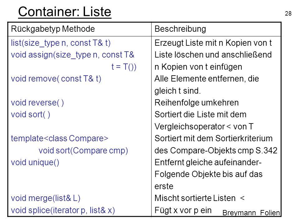 28 Container: Liste Breymann_Folien Rückgabetyp MethodeBeschreibung list(size_type n, const T& t) void assign(size_type n, const T& t = T()) void remo