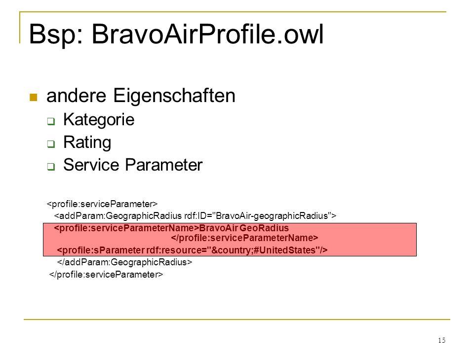 15 Bsp: BravoAirProfile.owl andere Eigenschaften Kategorie Rating Service Parameter BravoAir GeoRadius