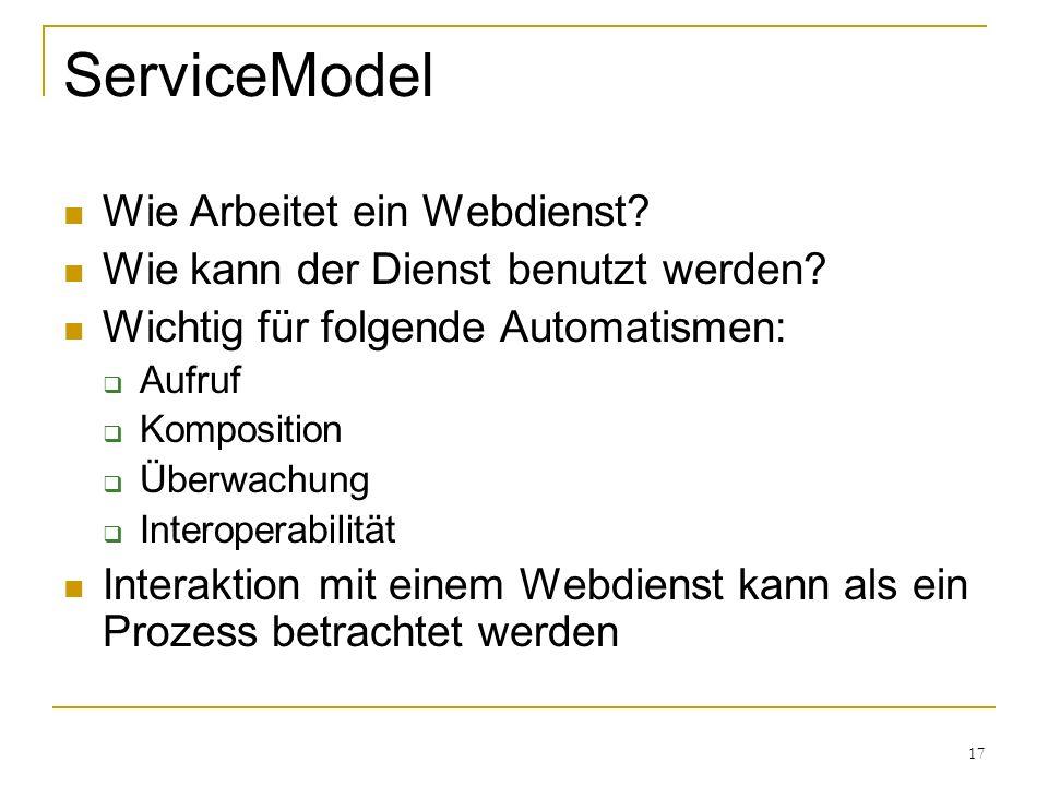 17 ServiceModel Wie Arbeitet ein Webdienst. Wie kann der Dienst benutzt werden.
