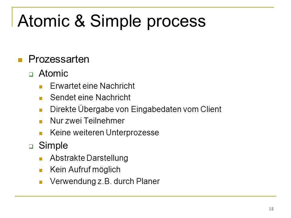 18 Atomic & Simple process Prozessarten Atomic Erwartet eine Nachricht Sendet eine Nachricht Direkte Übergabe von Eingabedaten vom Client Nur zwei Teilnehmer Keine weiteren Unterprozesse Simple Abstrakte Darstellung Kein Aufruf möglich Verwendung z.B.