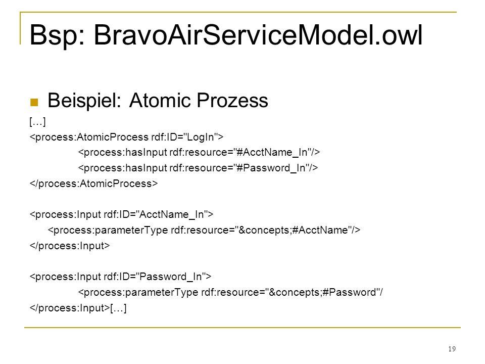 19 Bsp: BravoAirServiceModel.owl Beispiel: Atomic Prozess […] <process:parameterType rdf:resource= &concepts;#Password / […]