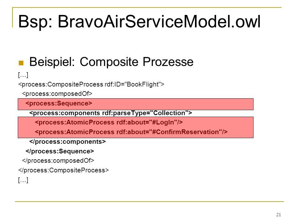 21 Bsp: BravoAirServiceModel.owl Beispiel: Composite Prozesse […] […]