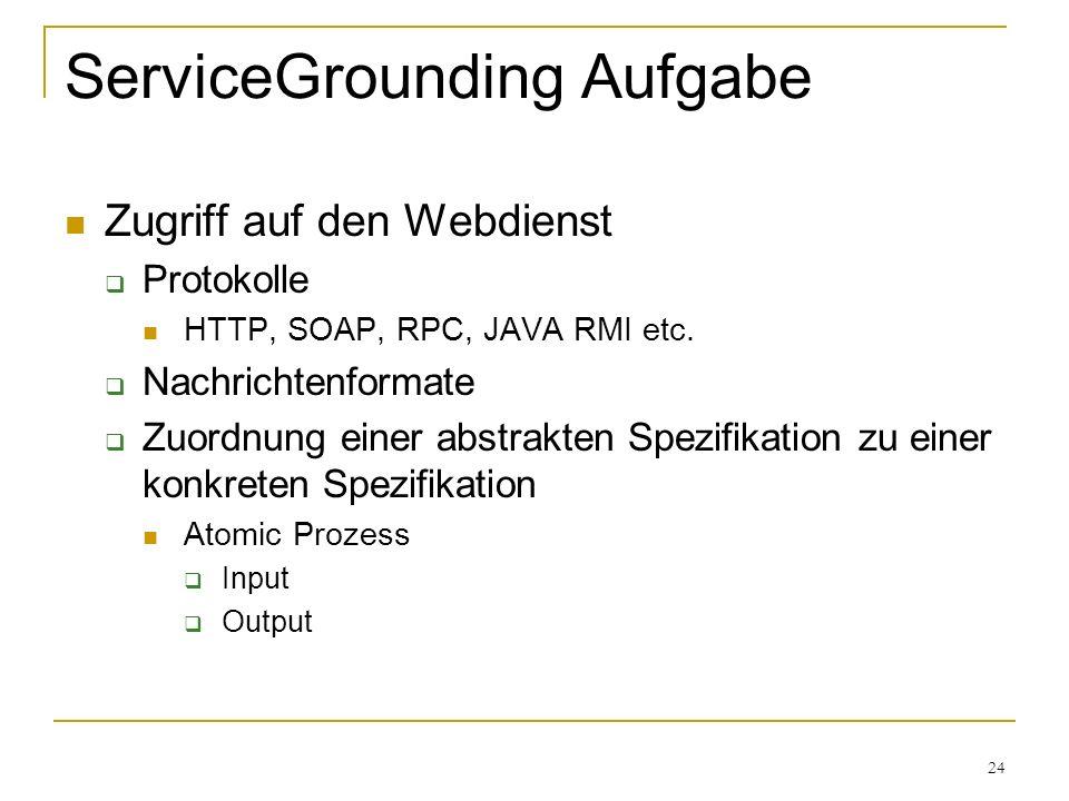 24 ServiceGrounding Aufgabe Zugriff auf den Webdienst Protokolle HTTP, SOAP, RPC, JAVA RMI etc.