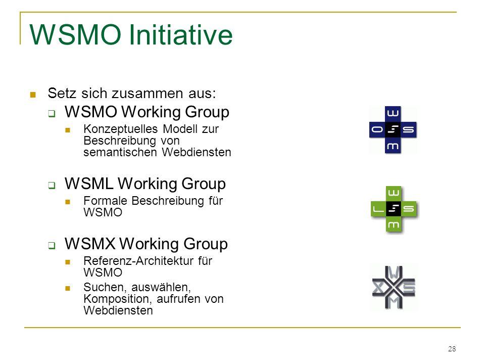 28 WSMO Initiative Setz sich zusammen aus: WSMO Working Group Konzeptuelles Modell zur Beschreibung von semantischen Webdiensten WSML Working Group Formale Beschreibung für WSMO WSMX Working Group Referenz-Architektur für WSMO Suchen, auswählen, Komposition, aufrufen von Webdiensten