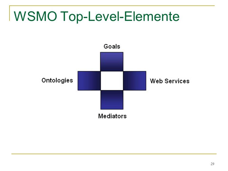 29 WSMO Top-Level-Elemente