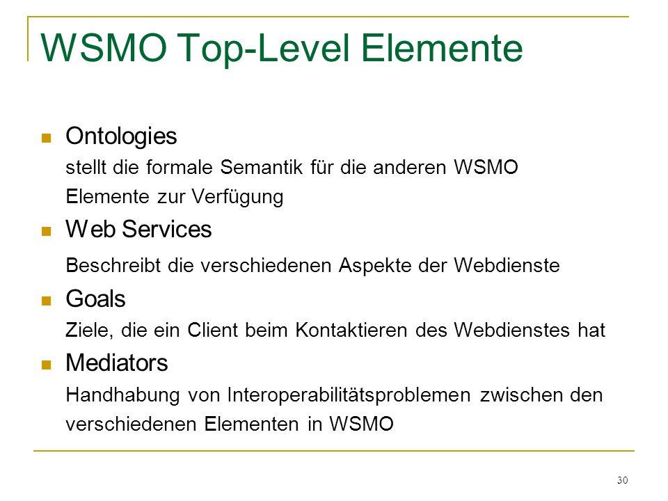 30 WSMO Top-Level Elemente Ontologies stellt die formale Semantik für die anderen WSMO Elemente zur Verfügung Web Services Beschreibt die verschiedenen Aspekte der Webdienste Goals Ziele, die ein Client beim Kontaktieren des Webdienstes hat Mediators Handhabung von Interoperabilitätsproblemen zwischen den verschiedenen Elementen in WSMO
