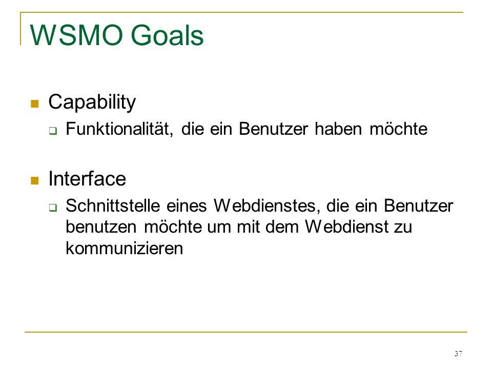 37 WSMO Goals Capability Funktionalität, die ein Benutzer haben möchte Interface Schnittstelle eines Webdienstes, die ein Benutzer benutzen möchte um mit dem Webdienst zu kommunizieren