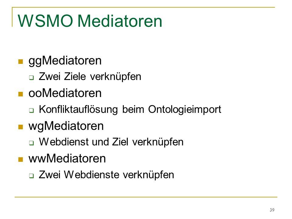 39 WSMO Mediatoren ggMediatoren Zwei Ziele verknüpfen ooMediatoren Konfliktauflösung beim Ontologieimport wgMediatoren Webdienst und Ziel verknüpfen wwMediatoren Zwei Webdienste verknüpfen