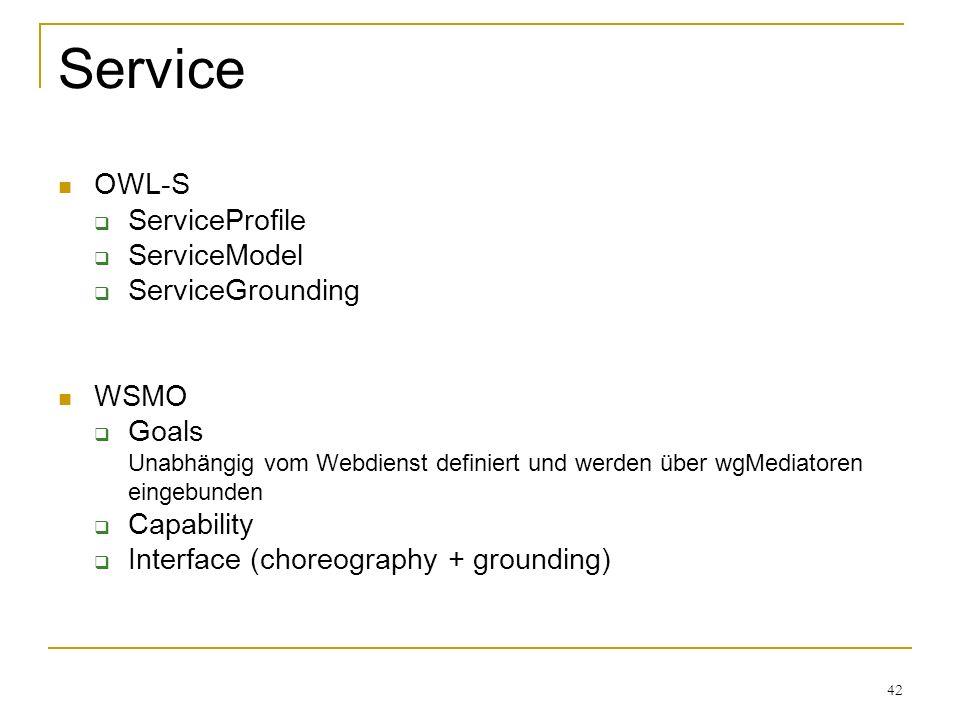 42 Service OWL-S ServiceProfile ServiceModel ServiceGrounding WSMO Goals Unabhängig vom Webdienst definiert und werden über wgMediatoren eingebunden Capability Interface (choreography + grounding)