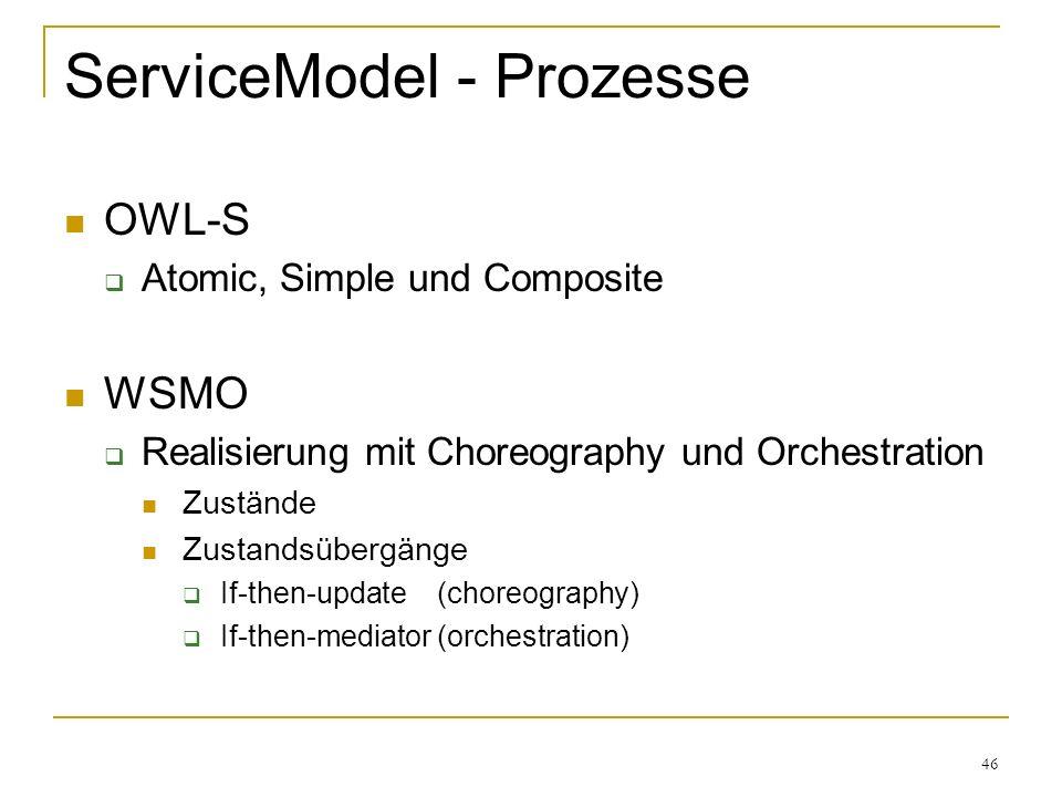 46 ServiceModel - Prozesse OWL-S Atomic, Simple und Composite WSMO Realisierung mit Choreography und Orchestration Zustände Zustandsübergänge If-then-update (choreography) If-then-mediator (orchestration)