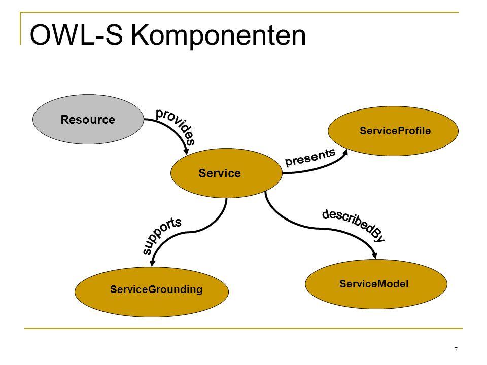 7 OWL-S Komponenten Resource ServiceGrounding ServiceModelServiceProfile Service