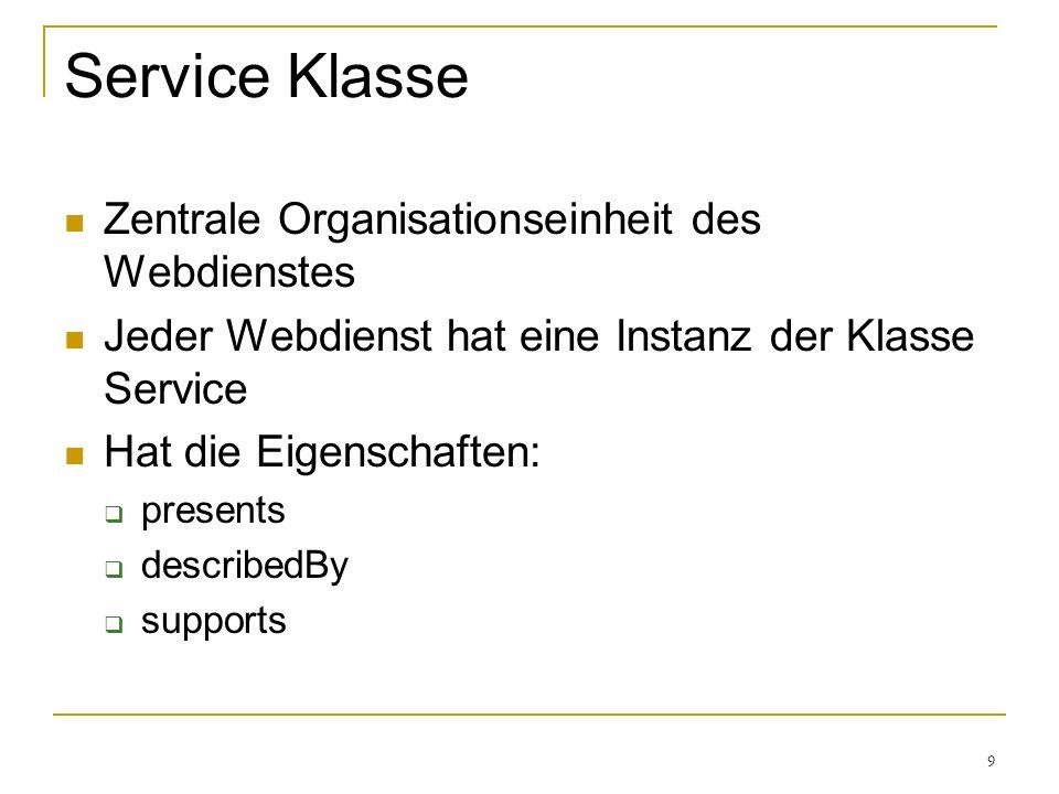 9 Service Klasse Zentrale Organisationseinheit des Webdienstes Jeder Webdienst hat eine Instanz der Klasse Service Hat die Eigenschaften: presents describedBy supports