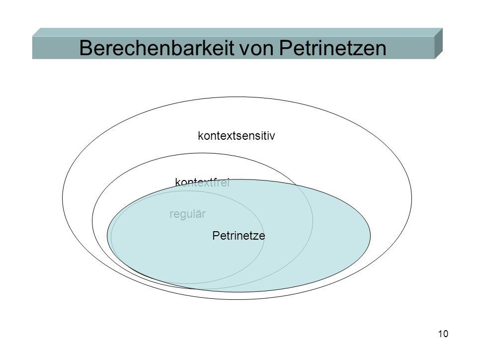 10 Berechenbarkeit von Petrinetzen kontextsensitiv kontextfrei regulär Petrinetze