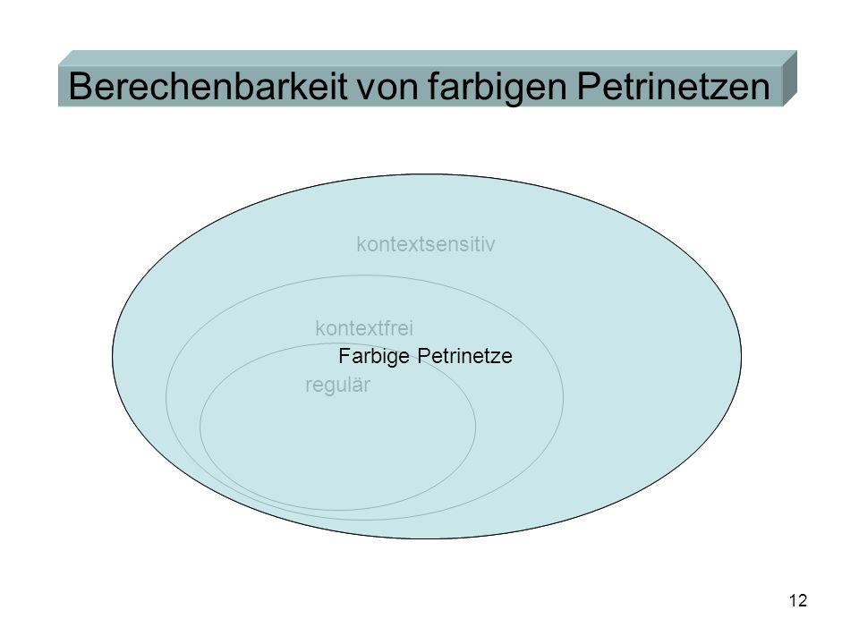 12 Berechenbarkeit von farbigen Petrinetzen kontextsensitiv kontextfrei regulär Farbige Petrinetze