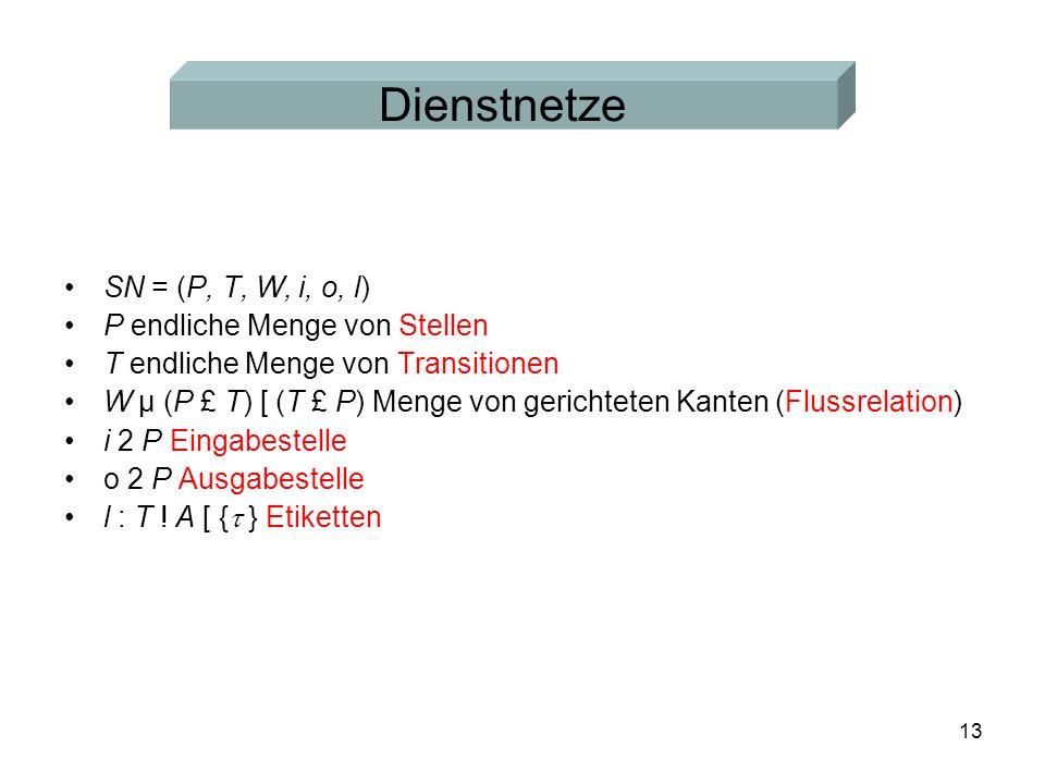 13 Dienstnetze SN = (P, T, W, i, o, l) P endliche Menge von Stellen T endliche Menge von Transitionen W µ (P £ T) [ (T £ P) Menge von gerichteten Kanten (Flussrelation) i 2 P Eingabestelle o 2 P Ausgabestelle l : T .